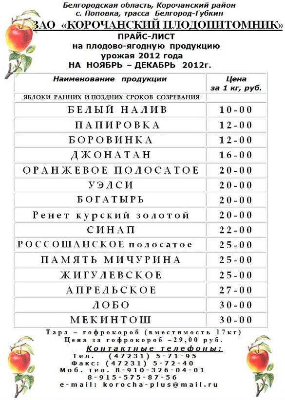 prajs_yabloki_korocha_1