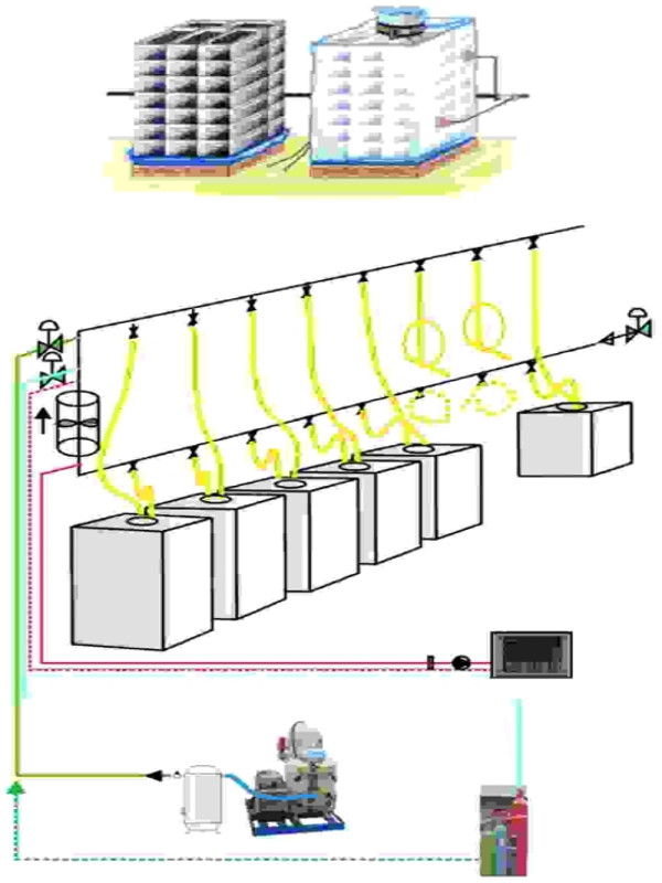 ICM решение