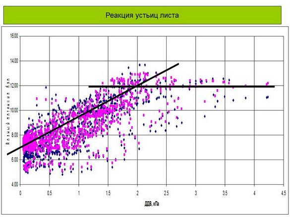 tehnologii_poliva_sad-gigant_2012_35