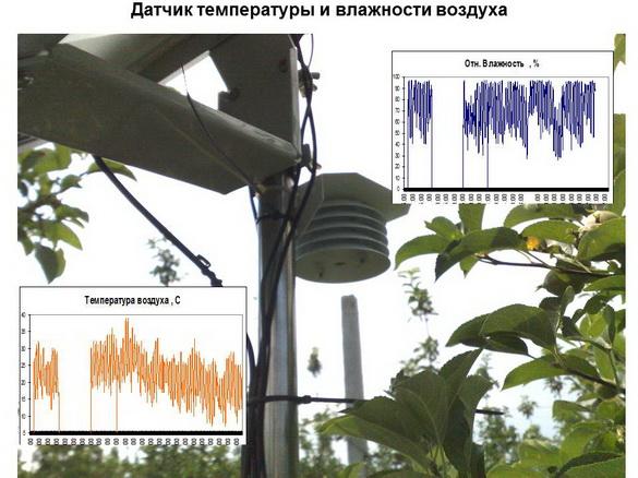 tehnologii_poliva_sad-gigant_2012_41