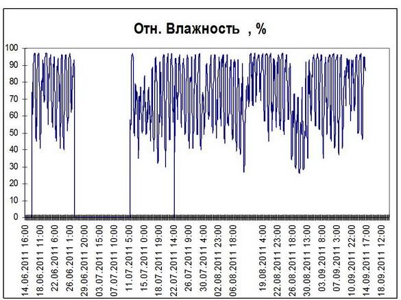 tehnologii_poliva_sad-gigant_2012_42