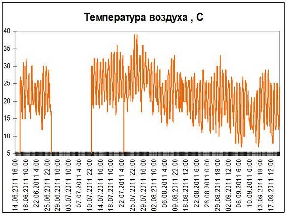 tehnologii_poliva_sad-gigant_2012_43