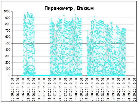 tehnologii_poliva_sad-gigant_2012_45