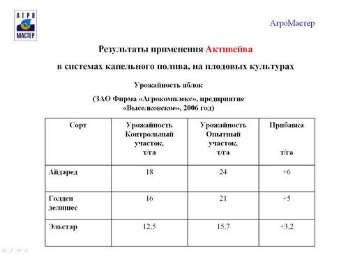 agromaster_pr_06_1.jpg