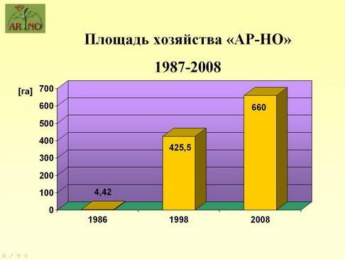 arno_plodpitomnik_pr_07_1.jpg
