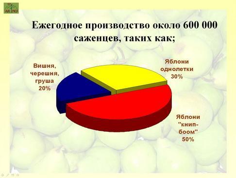 arno_plodpitomnik_pr_08_1.jpg