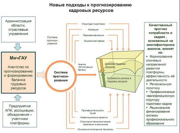 astafyeva_tambov_platforma_pr_06