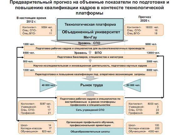 astafyeva_tambov_platforma_pr_07