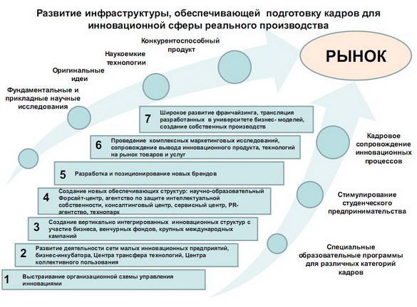 astafyeva_tambov_platforma_pr_08