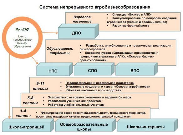 astafyeva_tambov_platforma_pr_09