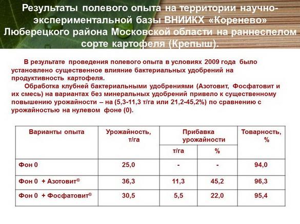 azotovit_i_fosfovit_pr_20