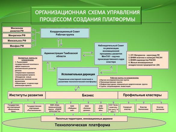 kvochkin_prezentaciya_22_1
