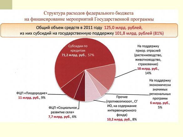 semenova_pr_2012_09_1
