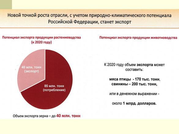 semenova_pr_2012_10_1
