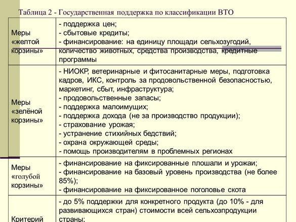 semenova_pr_2012_11_1
