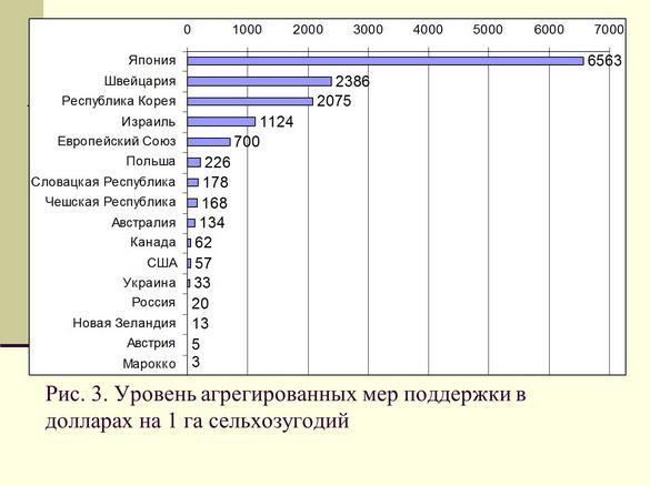 semenova_pr_2012_12_1