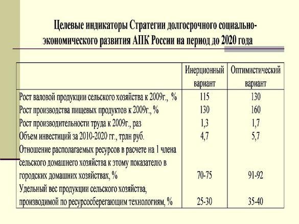 semenova_pr_2012_14_1
