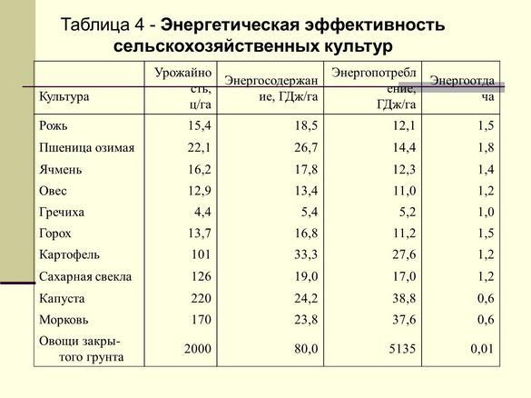 semenova_pr_2012_15_1