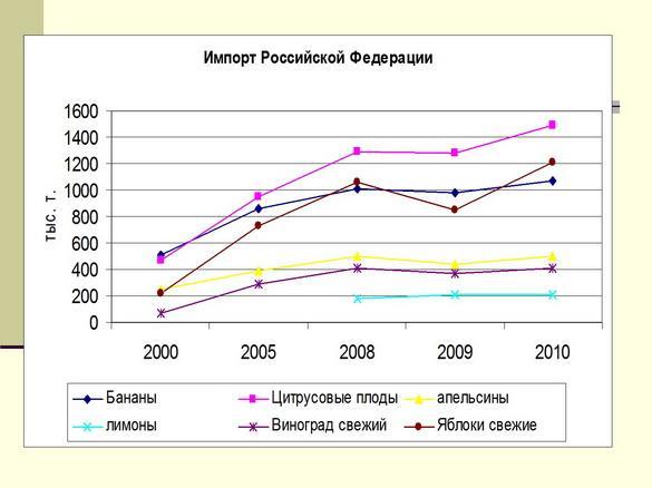 semenova_pr_2012_22_1