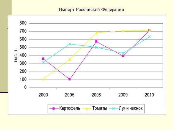 semenova_pr_2012_24_1
