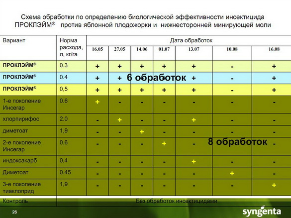 insekticidy_syngenta_26