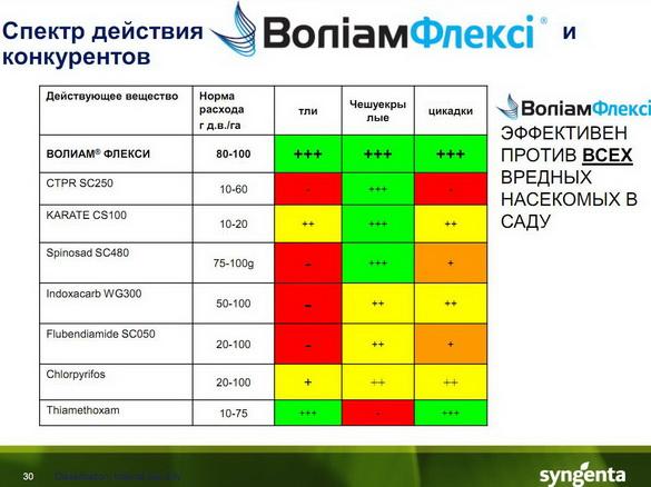 insekticidy_syngenta_30