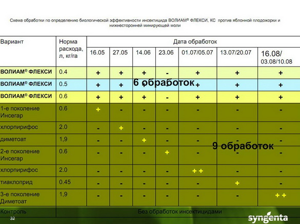 insekticidy_syngenta_32