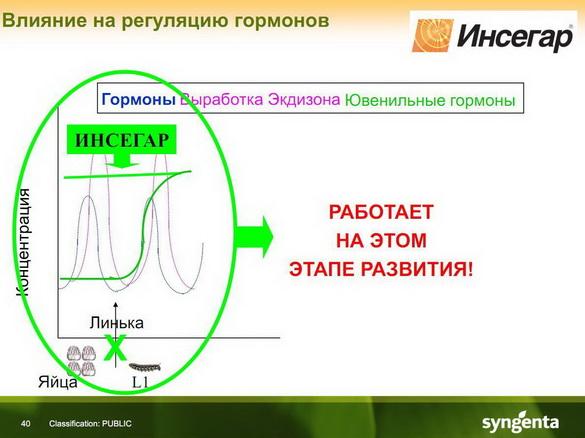 insekticidy_syngenta_38