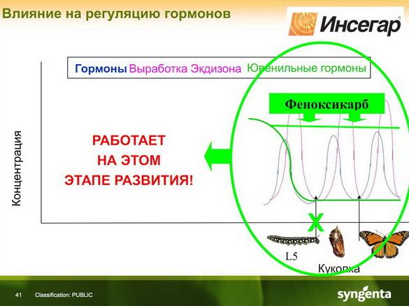 insekticidy_syngenta_39