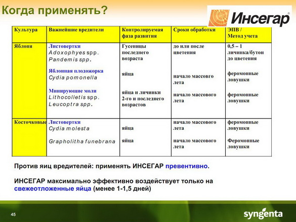 insekticidy_syngenta_43