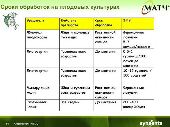 insekticidy_syngenta_53