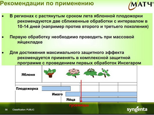 insekticidy_syngenta_54