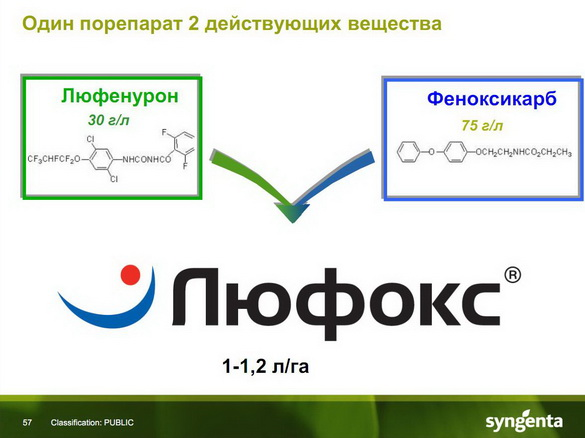 insekticidy_syngenta_55