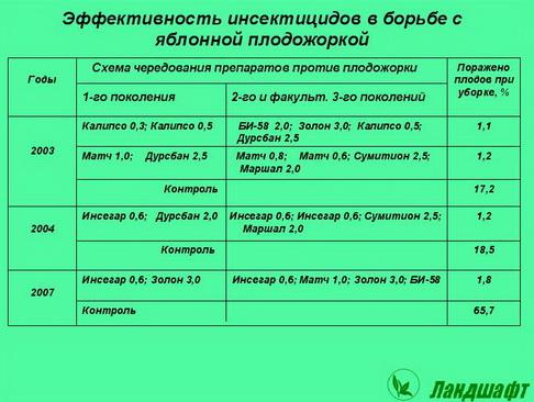 syngenta_seminar_pr_11_1
