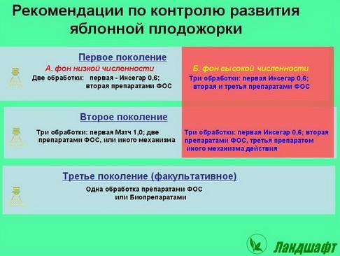syngenta_seminar_pr_13_1