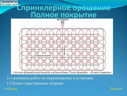 tehnologii_poliva_pr_08_1