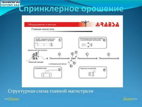 tehnologii_poliva_pr_10_1