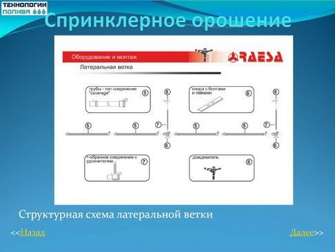 tehnologii_poliva_pr_13_1