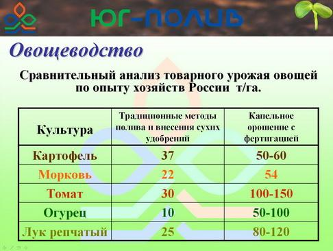 korolev_pr_30_1
